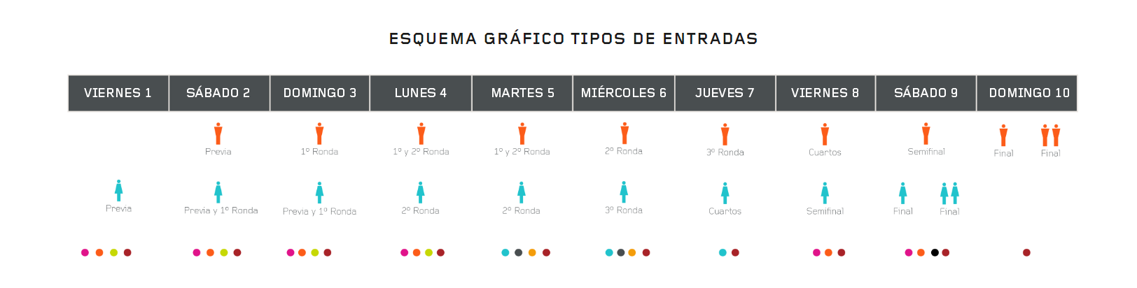 Atp Calendario 2020.Tipos De Entradas Mutua Madrid Open 2019